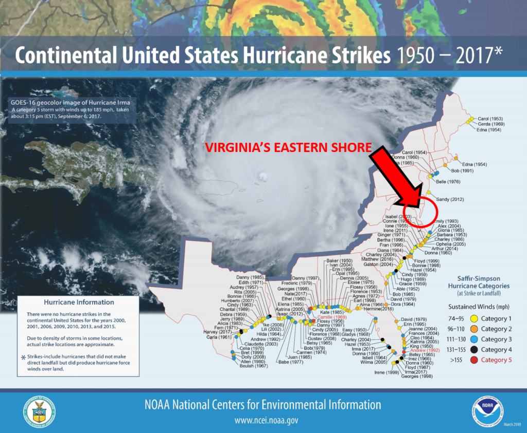 Hurricane Strikes on USA.- VAES